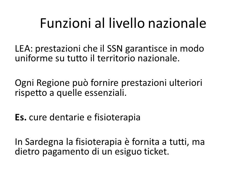 Funzioni al livello nazionale