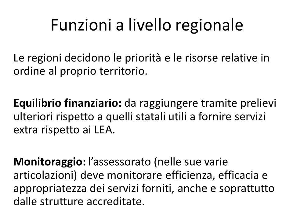 Funzioni a livello regionale