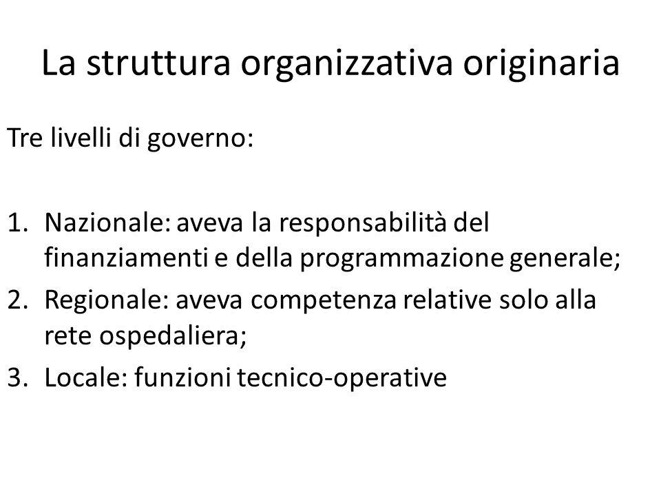La struttura organizzativa originaria