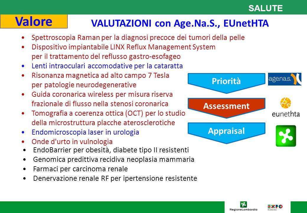 VALUTAZIONI con Age.Na.S., EUnetHTA