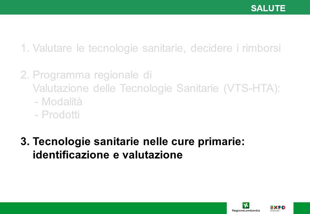 1. Valutare le tecnologie sanitarie, decidere i rimborsi