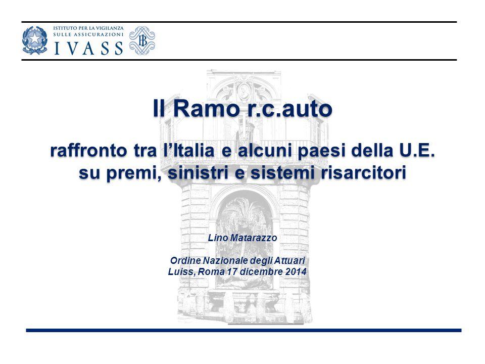 Il Ramo r.c.auto raffronto tra l'Italia e alcuni paesi della U.E.