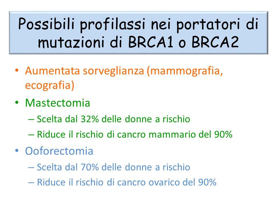 Possibili profilassi nei portatori di mutazioni di BRCA1 o BRCA2