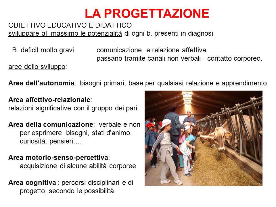 LA PROGETTAZIONE OBIETTIVO EDUCATIVO E DIDATTICO