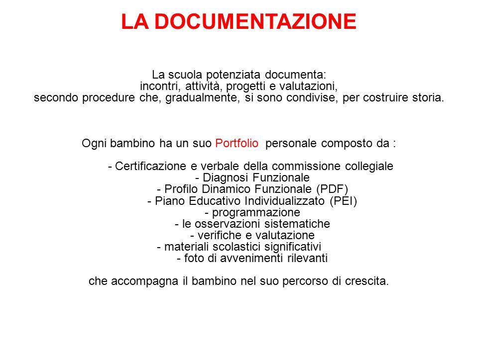 LA DOCUMENTAZIONE La scuola potenziata documenta: