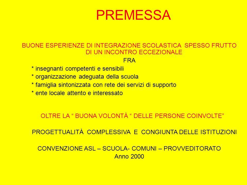 PREMESSA BUONE ESPERIENZE DI INTEGRAZIONE SCOLASTICA SPESSO FRUTTO DI UN INCONTRO ECCEZIONALE. FRA.