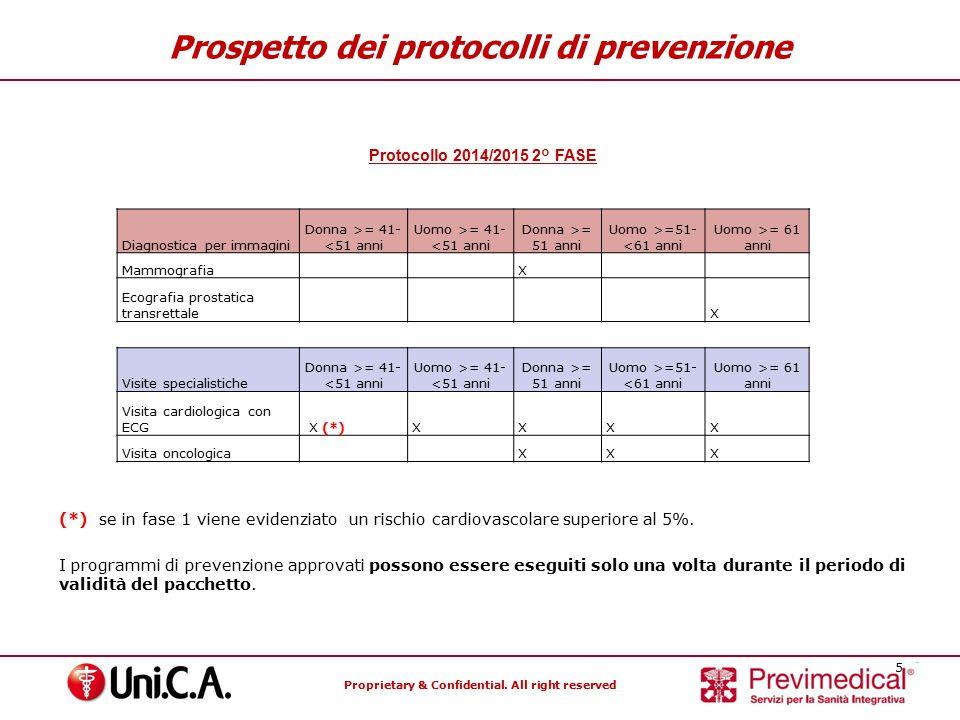 Prospetto dei protocolli di prevenzione