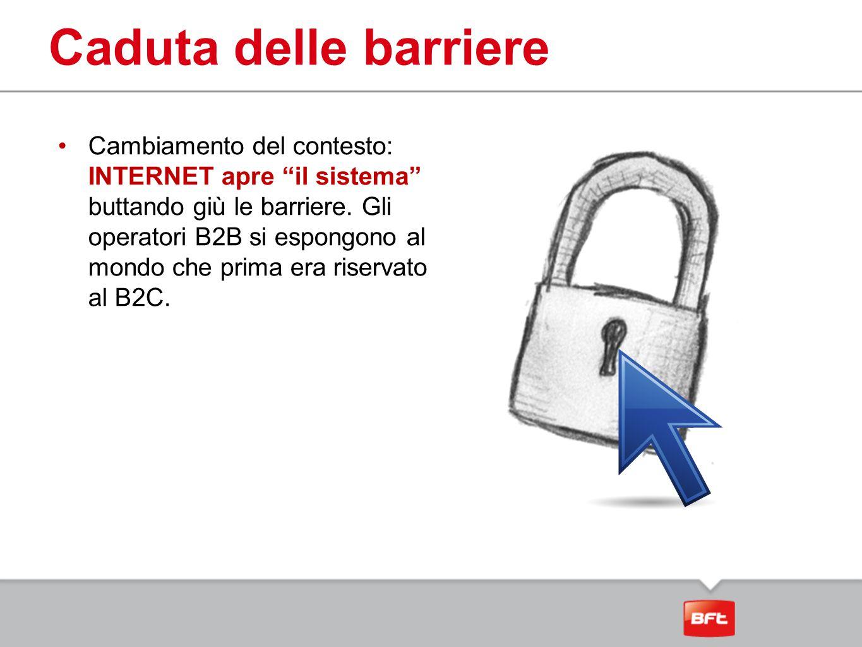 Caduta delle barriere