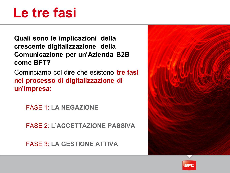Le tre fasi Quali sono le implicazioni della crescente digitalizzazione della Comunicazione per un'Azienda B2B come BFT