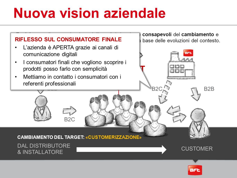 Nuova vision aziendale