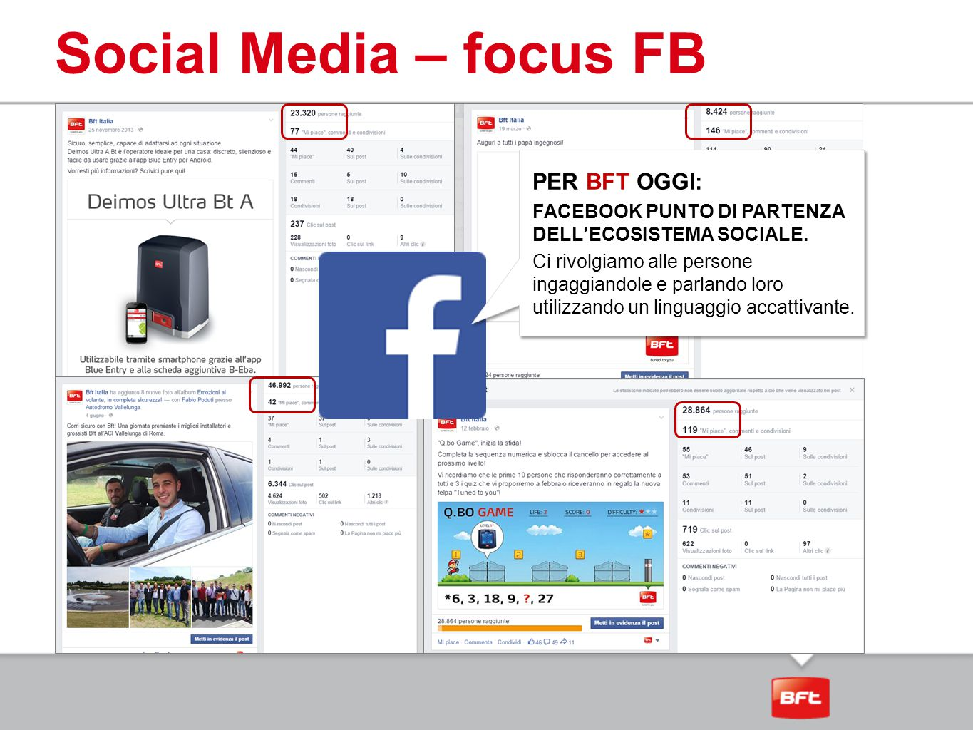 Social Media – focus FB PER BFT OGGI: