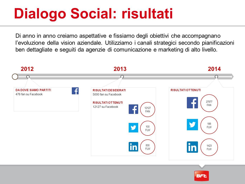 Dialogo Social: risultati