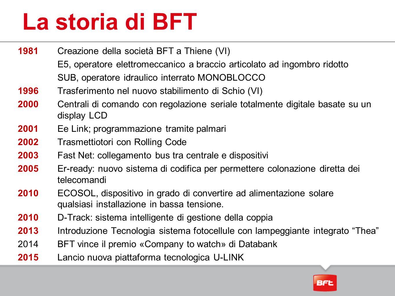 La storia di BFT 1981 Creazione della società BFT a Thiene (VI)