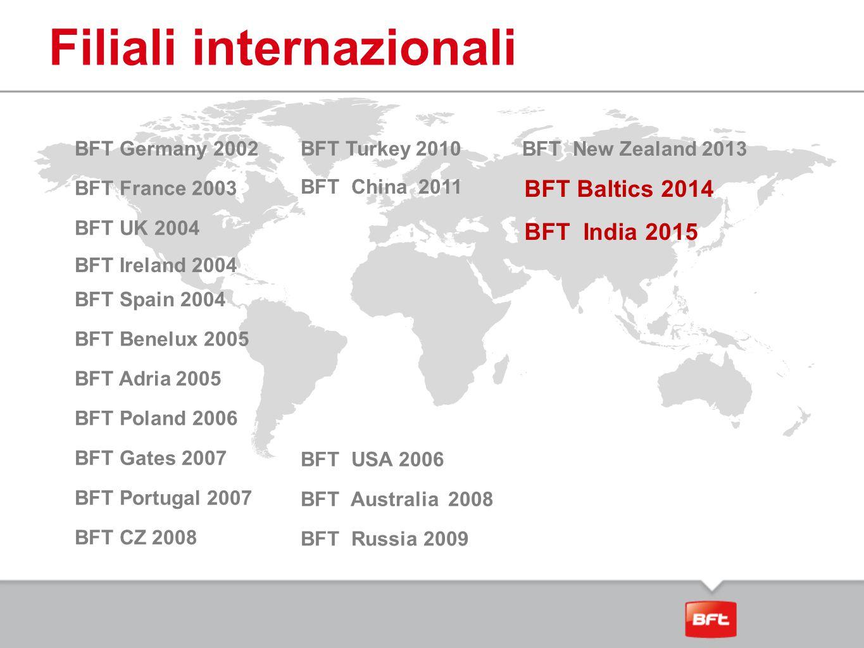Filiali internazionali