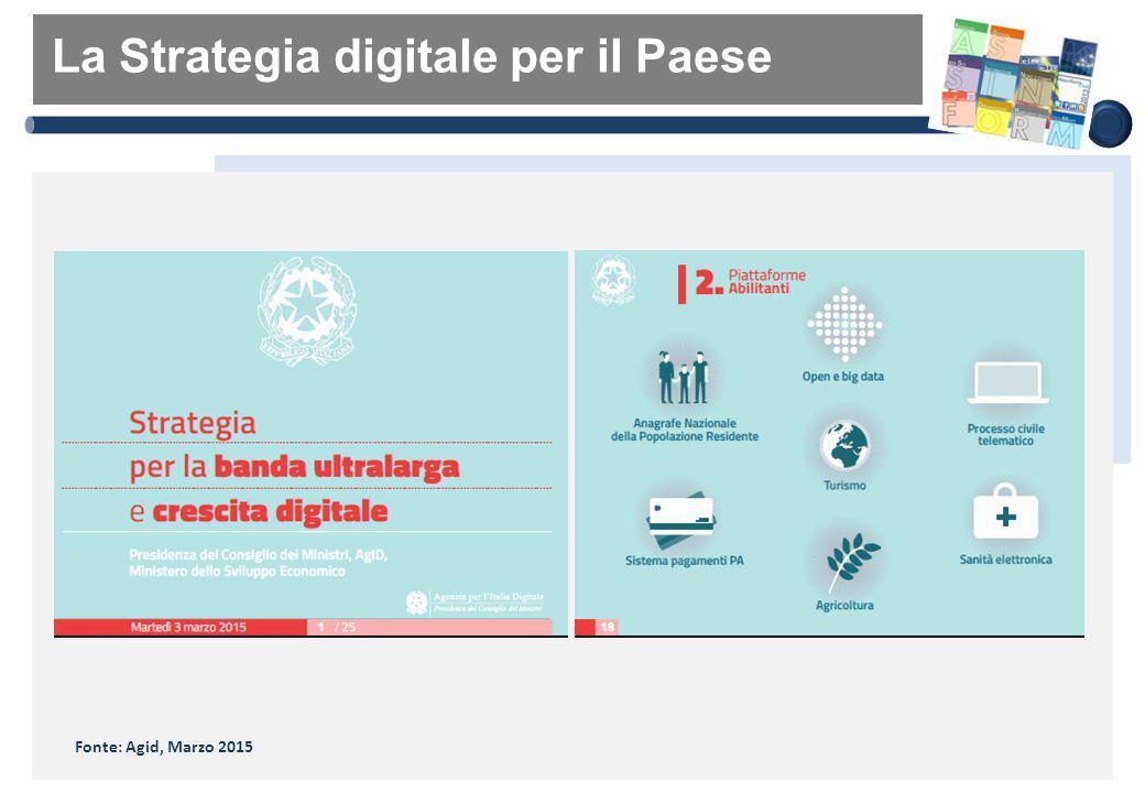 Il Mercato Digitale in Italia