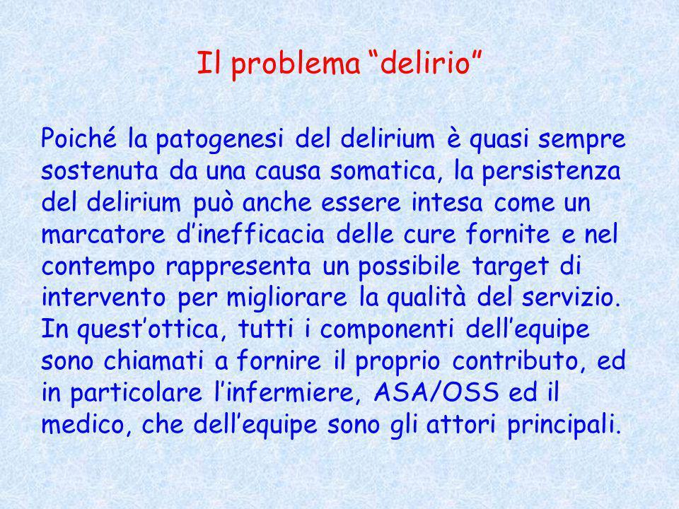 Il problema delirio