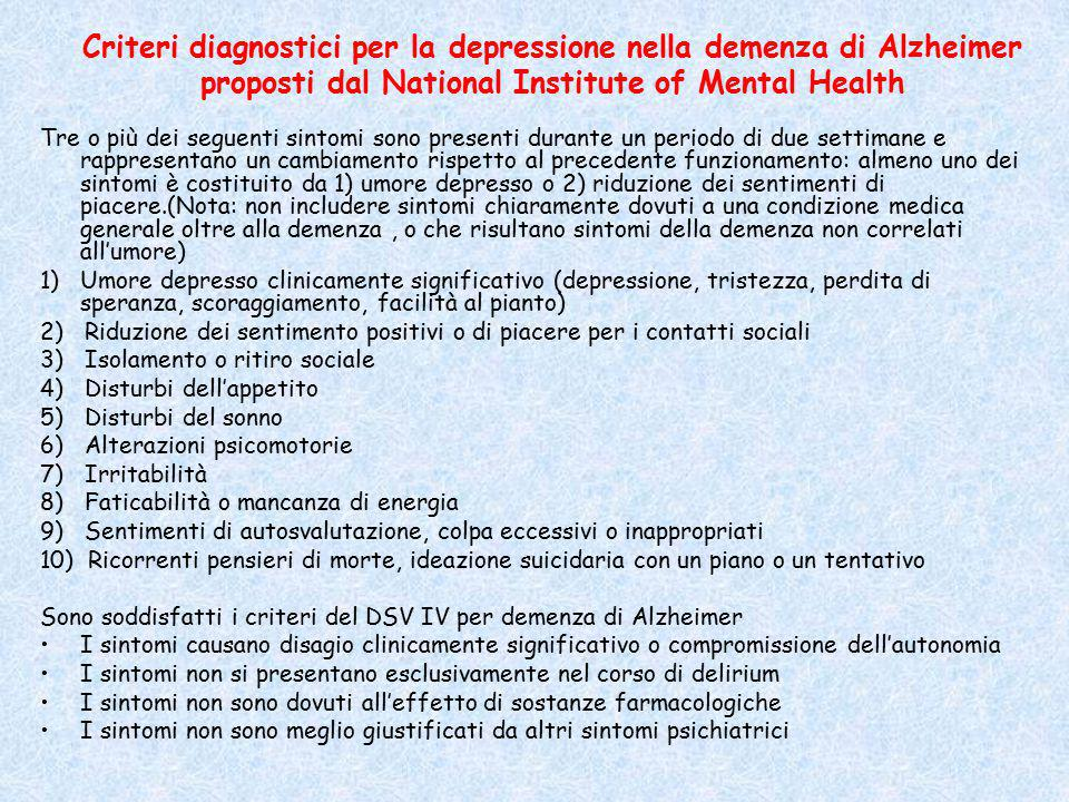 Criteri diagnostici per la depressione nella demenza di Alzheimer proposti dal National Institute of Mental Health