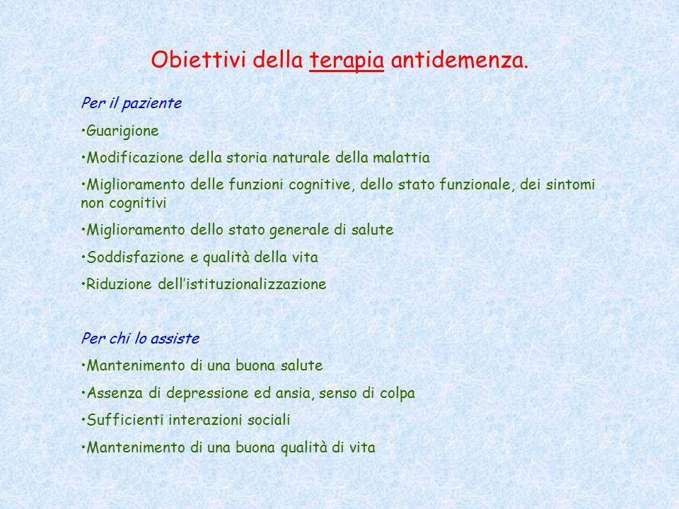 Obiettivi della terapia antidemenza.