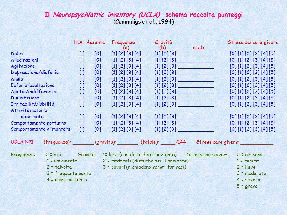 Il Neuropsychiatric inventory (UCLA): schema raccolta punteggi (Cummnigs et al., 1994)