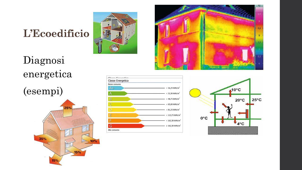 L'Ecoedificio Diagnosi energetica (esempi)
