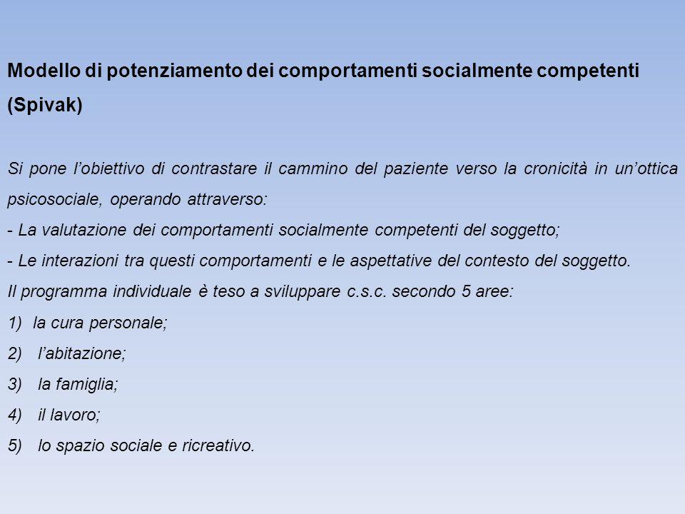 Modello di potenziamento dei comportamenti socialmente competenti (Spivak)