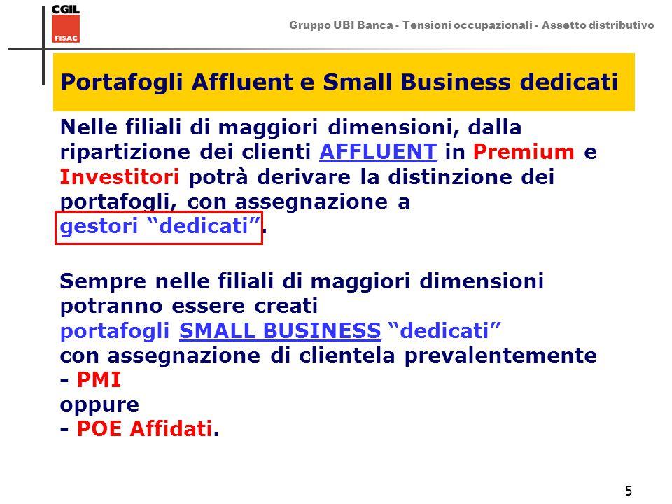 Portafogli Affluent e Small Business dedicati