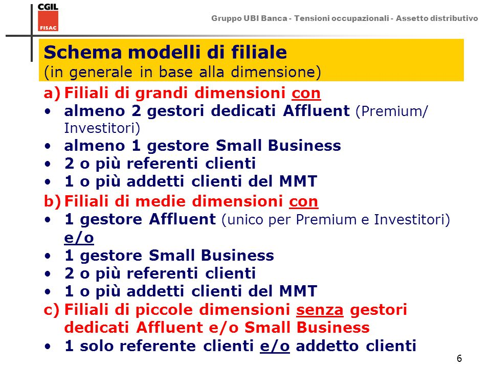 Schema modelli di filiale (in generale in base alla dimensione)