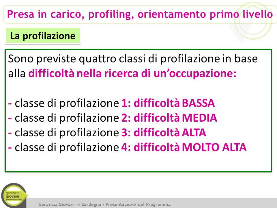 - classe di profilazione 1: difficoltà BASSA