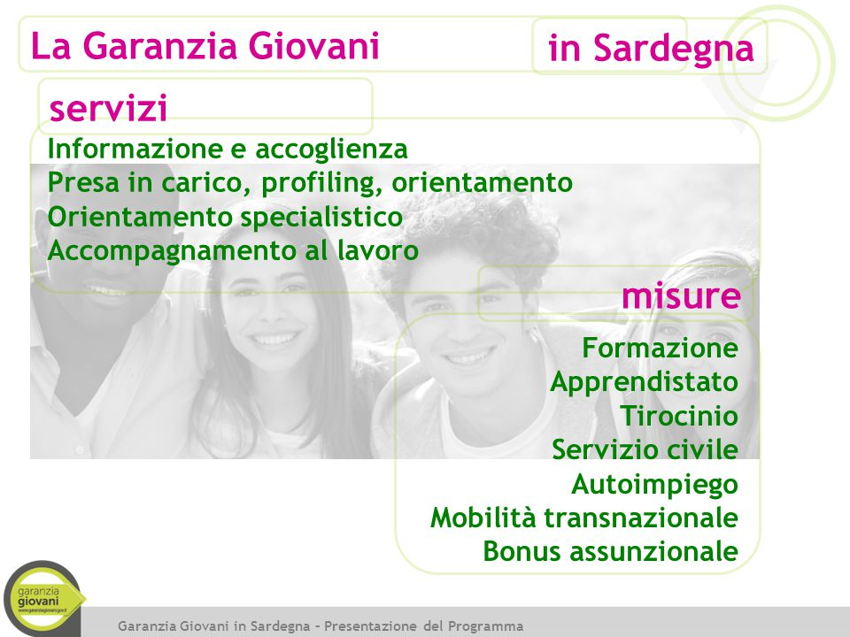 La Garanzia Giovani in Sardegna servizi misure