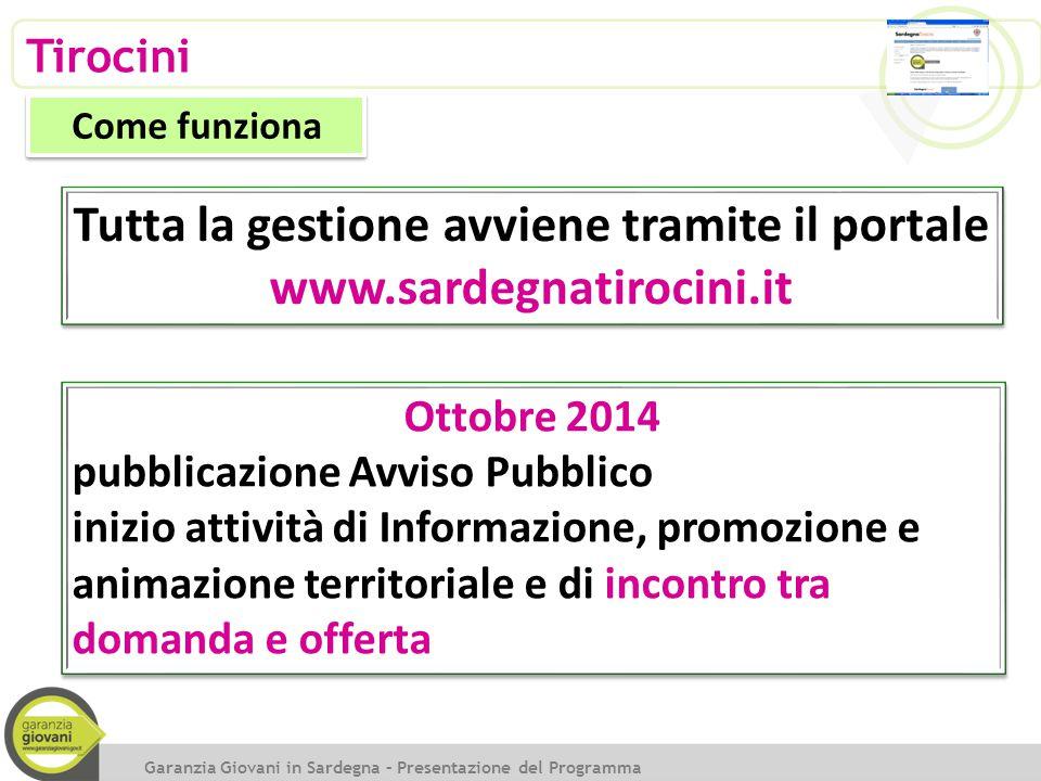 Tutta la gestione avviene tramite il portale www.sardegnatirocini.it