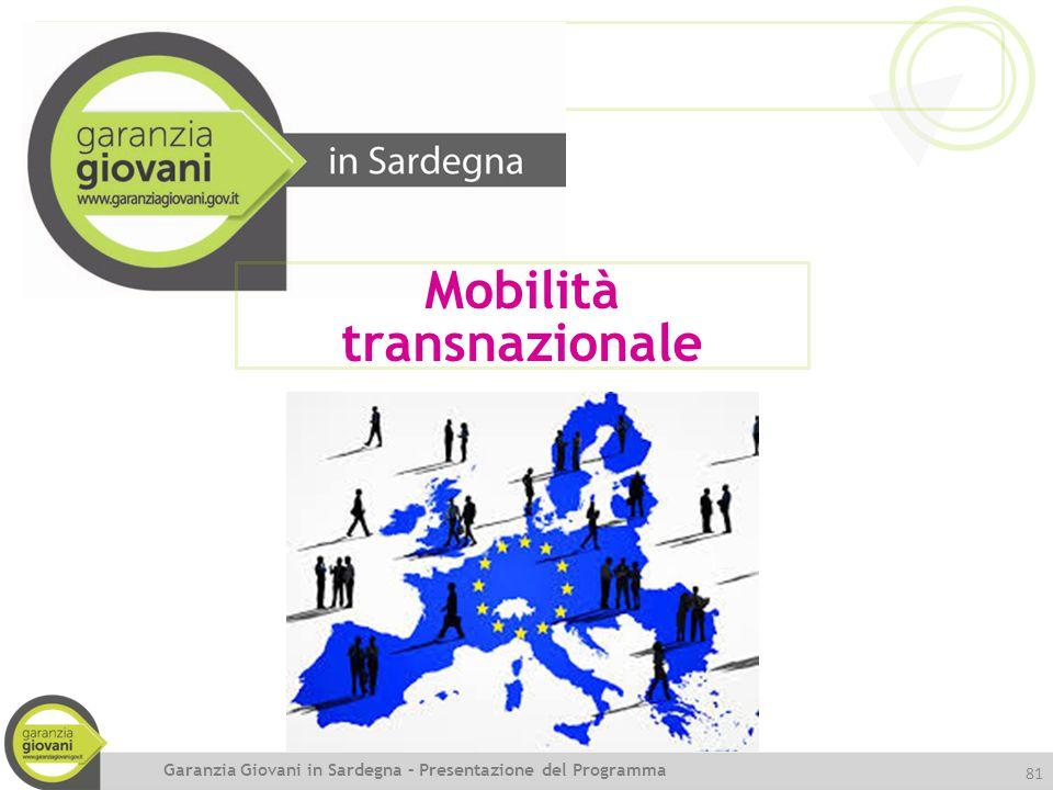 Mobilità transnazionale