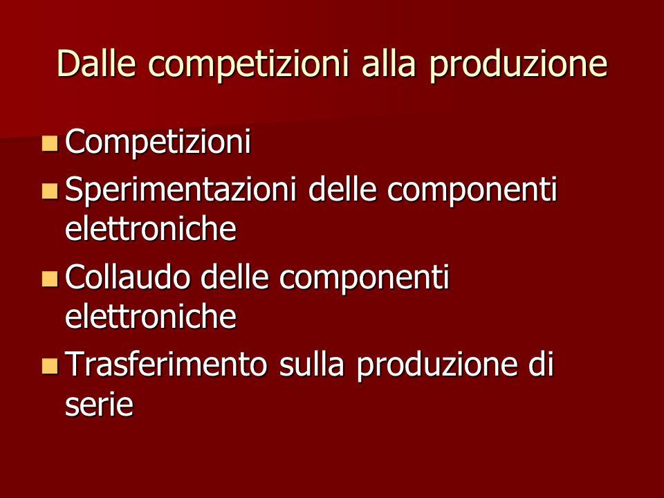 Dalle competizioni alla produzione