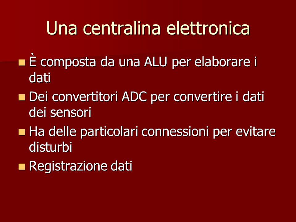 Una centralina elettronica