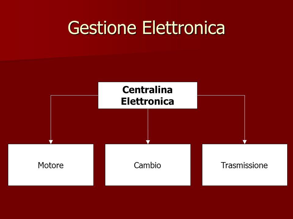 Centralina Elettronica