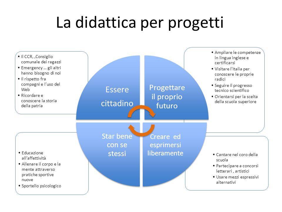 La didattica per progetti