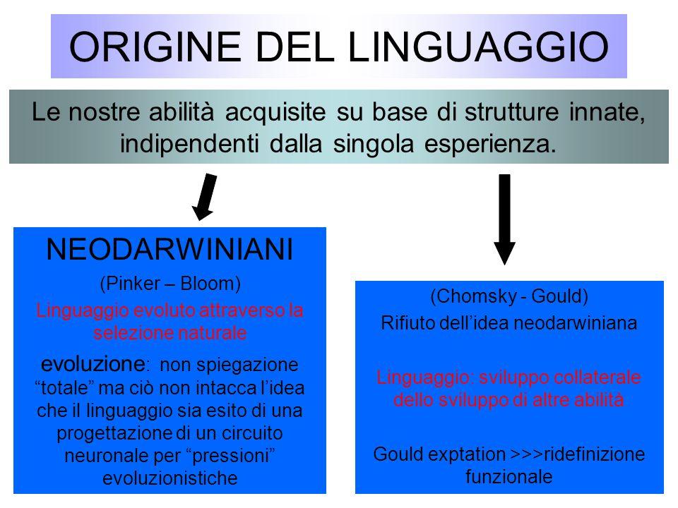 ORIGINE DEL LINGUAGGIO