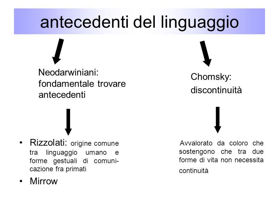 antecedenti del linguaggio