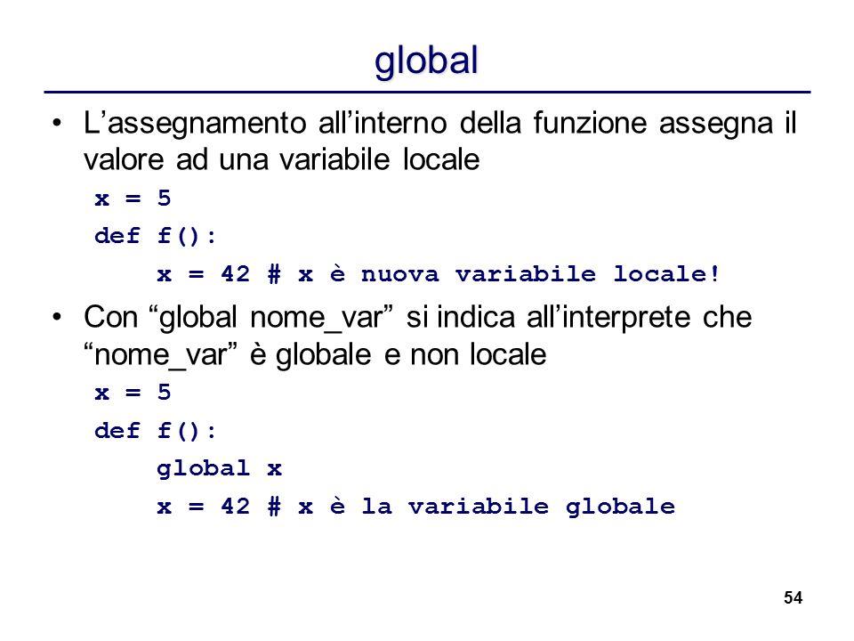 global L'assegnamento all'interno della funzione assegna il valore ad una variabile locale. x = 5.