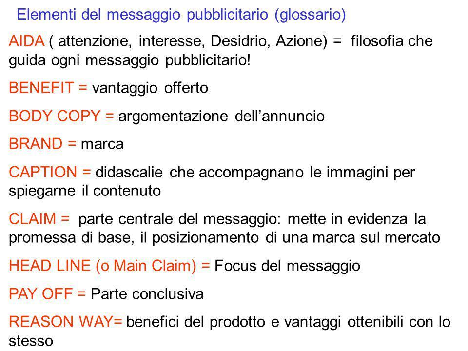 Elementi del messaggio pubblicitario (glossario)