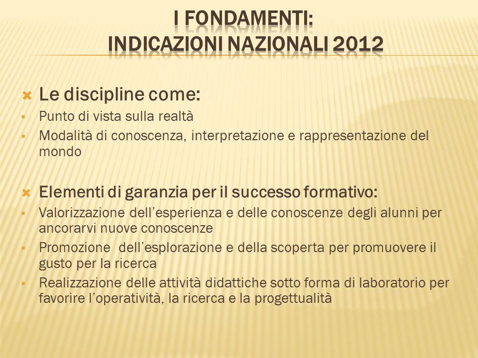 I fondamenti: Indicazioni Nazionali 2012