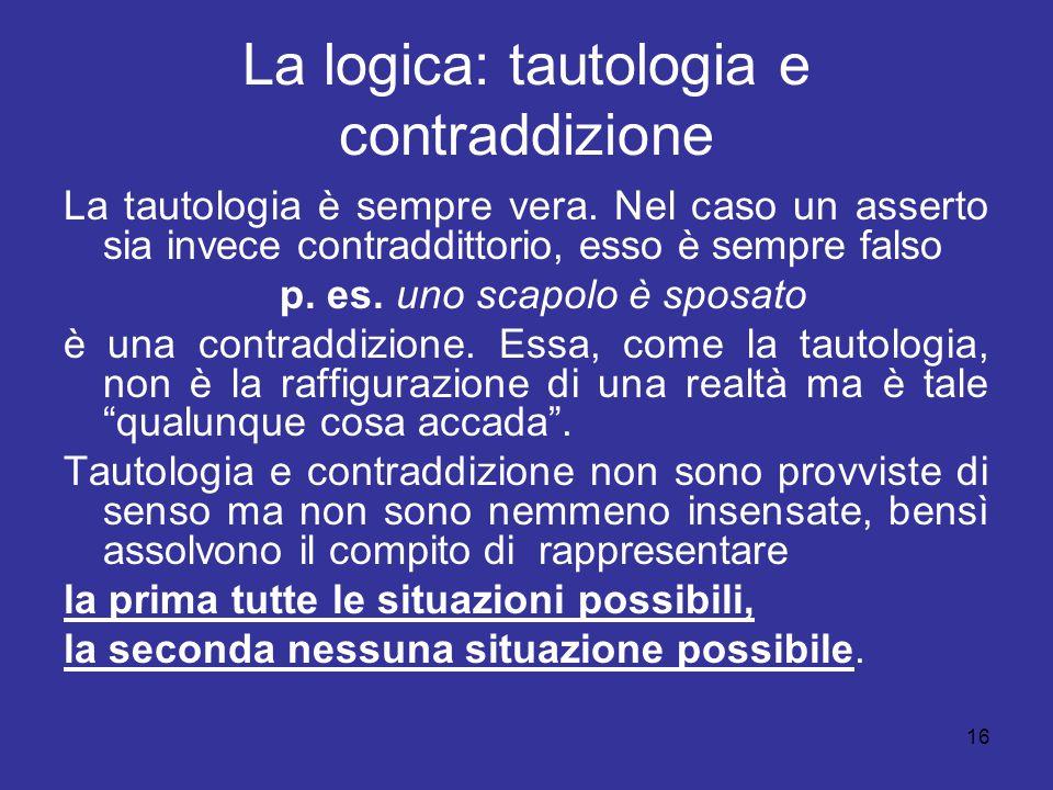 La logica: tautologia e contraddizione