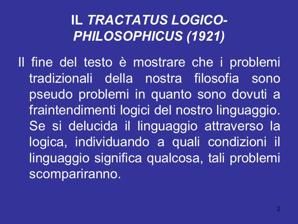 IL TRACTATUS LOGICO-PHILOSOPHICUS (1921)