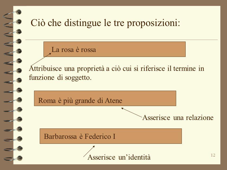 Ciò che distingue le tre proposizioni:
