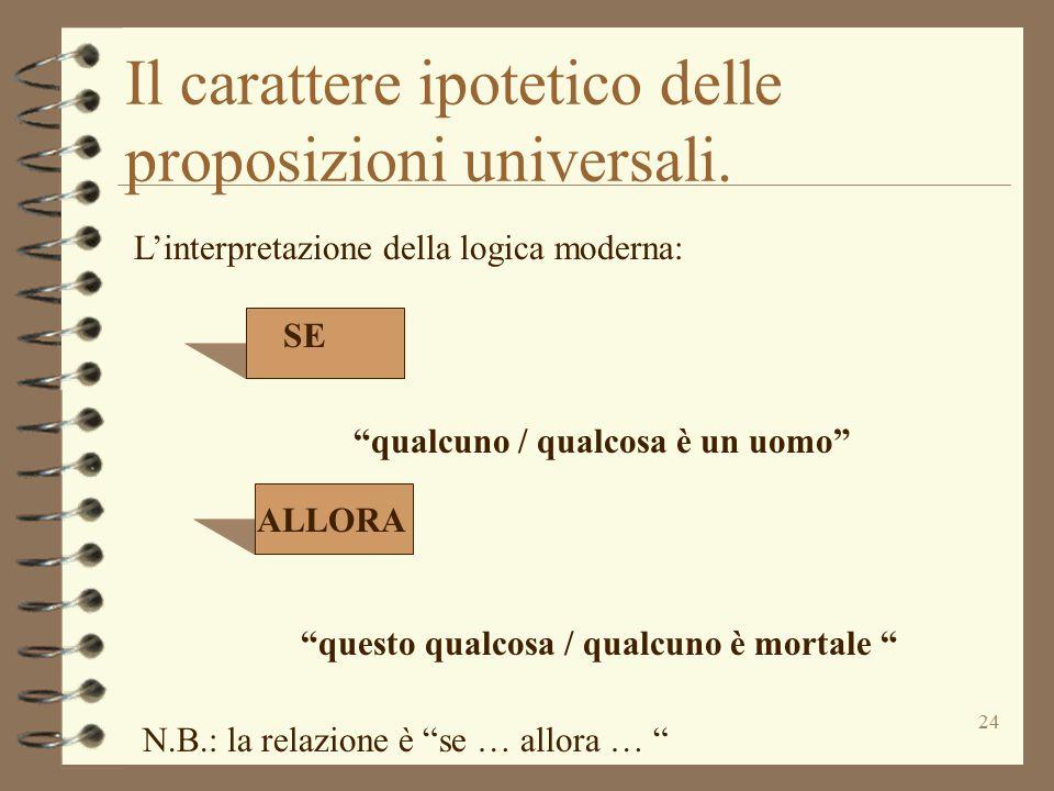 Il carattere ipotetico delle proposizioni universali.