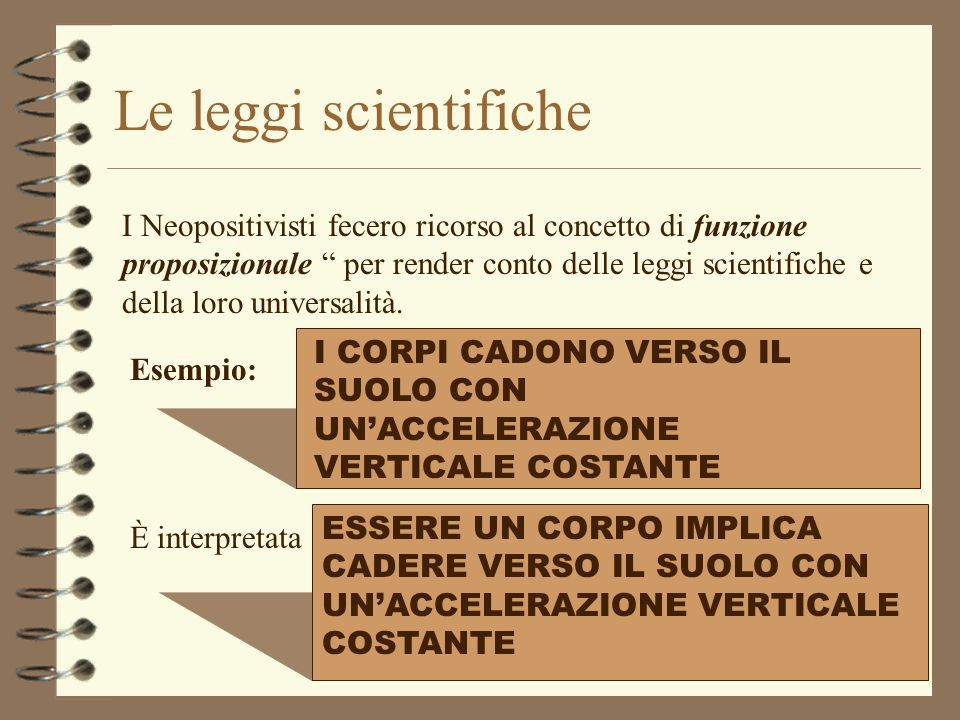 Le leggi scientifiche