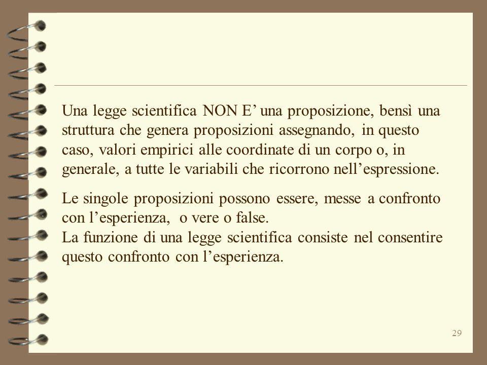Una legge scientifica NON E' una proposizione, bensì una struttura che genera proposizioni assegnando, in questo caso, valori empirici alle coordinate di un corpo o, in generale, a tutte le variabili che ricorrono nell'espressione.