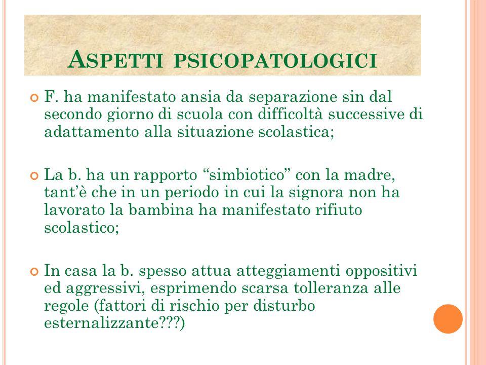 Aspetti psicopatologici