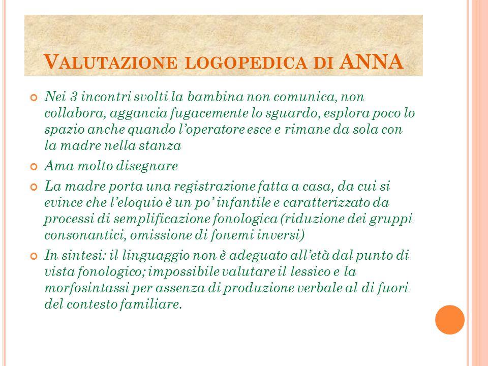 Valutazione logopedica di ANNA