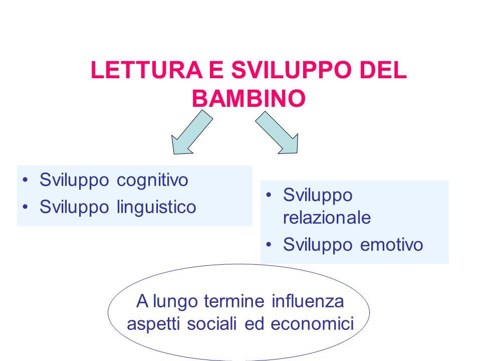 LETTURA E SVILUPPO DEL BAMBINO