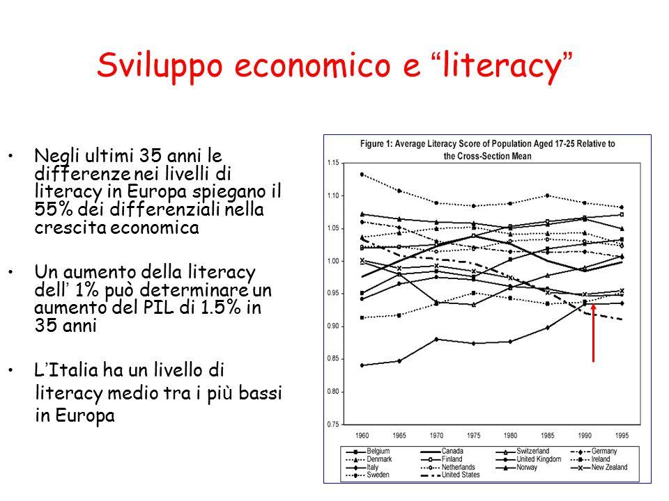 Sviluppo economico e literacy